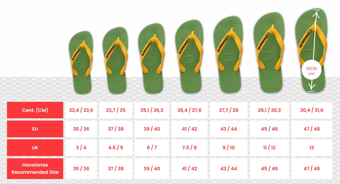Havaianas Size Guide