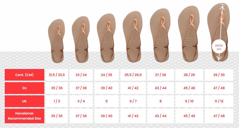 Havaianas Sandal Size Guide